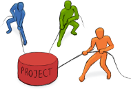 People trying to pull a project in various directions.